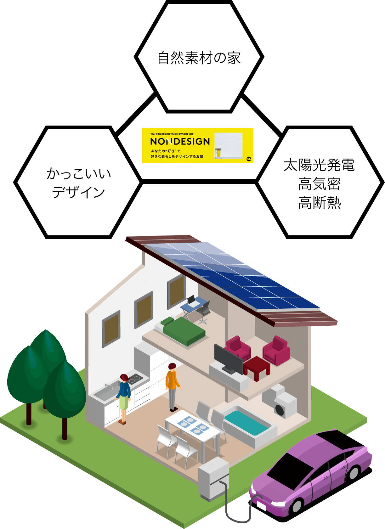 自然素材の家-かっこいいデザイン-太陽光発電高気密高断熱